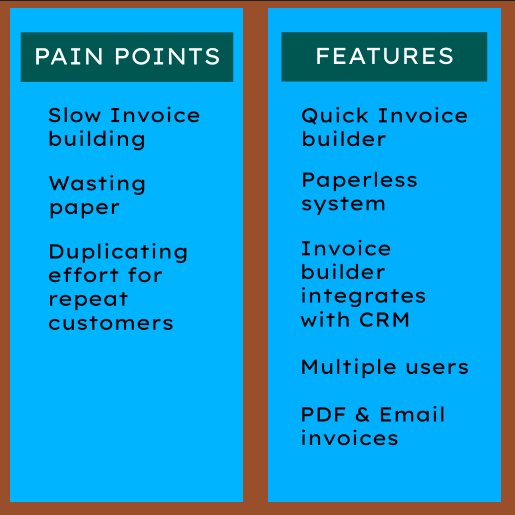 Potential auto shop invoicing features and pain points
